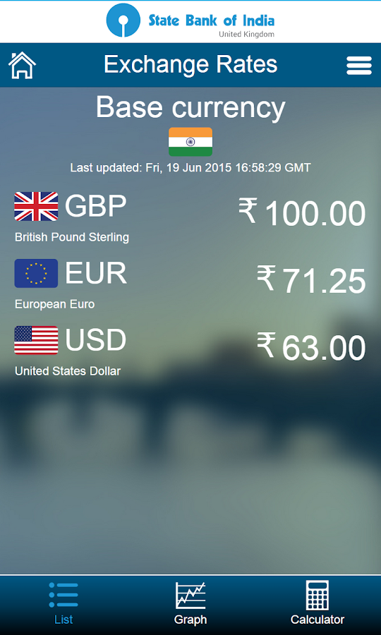 Forex rate sbi