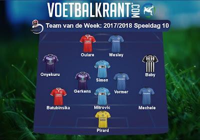 Heel wat volk van Club Brugge, Antwerp Anderlecht en Gent in ons Team van de Week