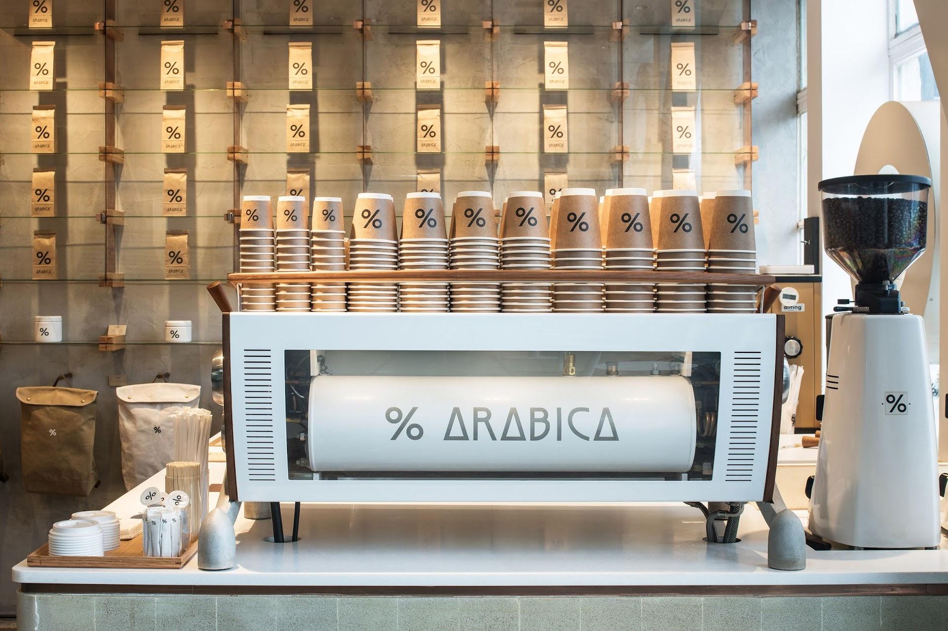 THIẾT KẾ CAFE ĐƠN GIẢN