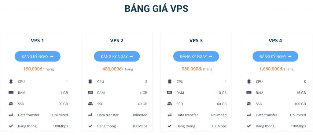 Cam kết mang đến các gói VPS giá rẻ ấn tượng