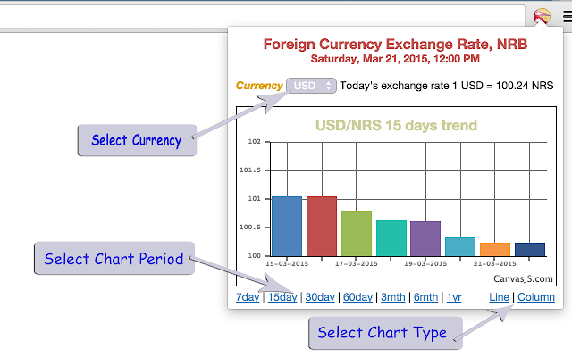 Nepal Foreign Currency Exchange Rate