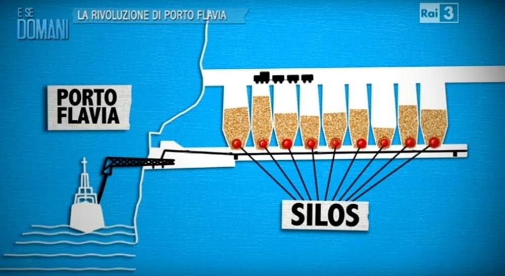 Porto Flavia, o porto incomum da Sardenha