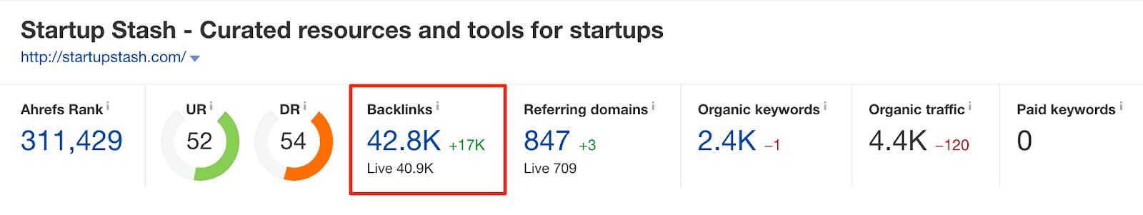 Startup Stash Ahrefs Backlink Profile