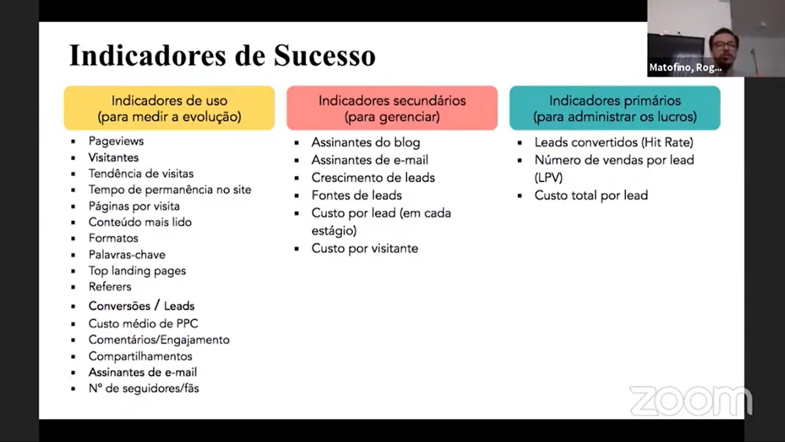 marketing de conteúdo conduzido a marketing de performance