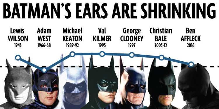 ¿Qué serie o película de la saga Batman es la mejor?