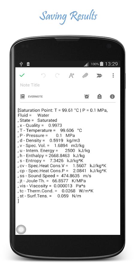 Properties of carbondioxide