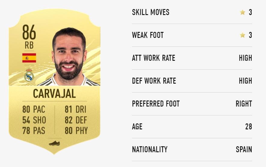 FIFA 21 Carvajal