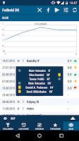 Screenshot of Fodbold DK