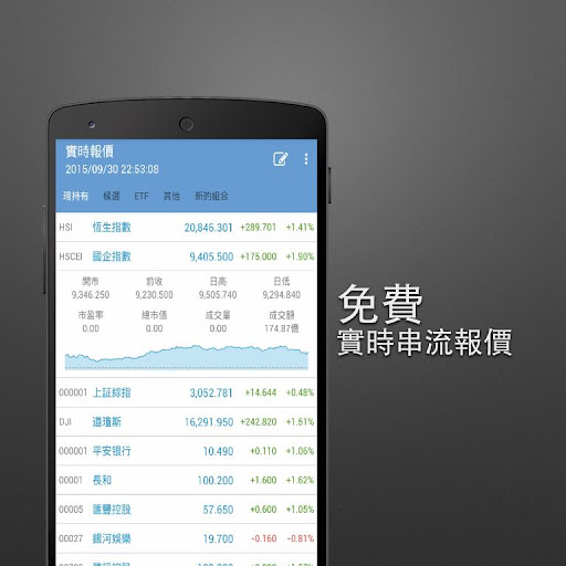 XiuYiu股票-免費實時串流報價 投資管理分析