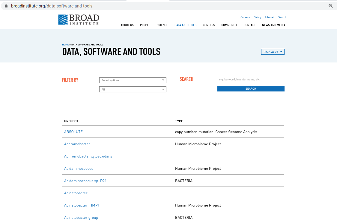 Bioinformatics software tools and data at Broad Institute.