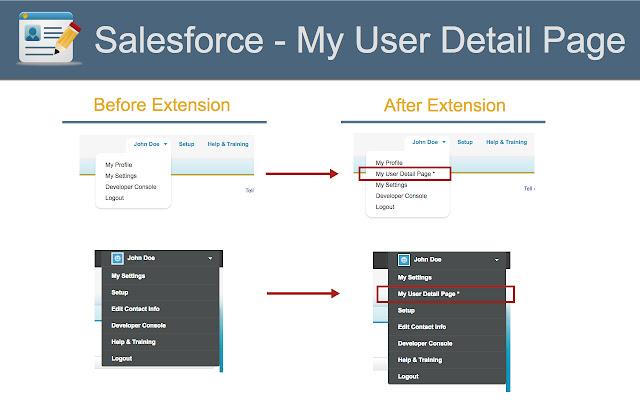 Salesforce - My User Detail Page