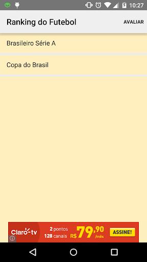 Ranking do Futebol