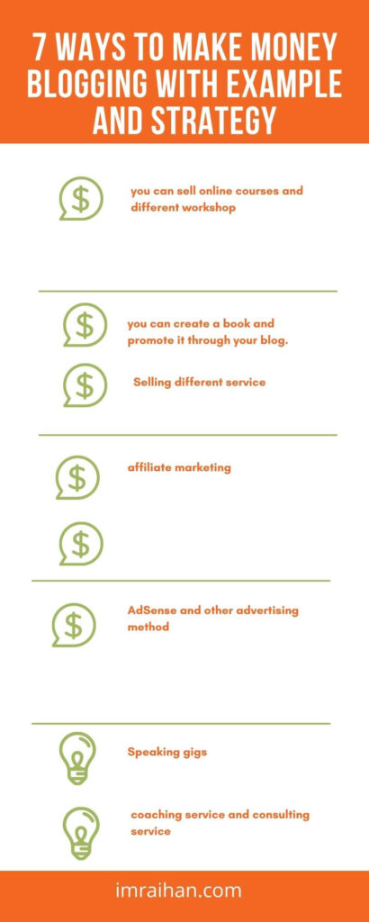 HOW TO MAKE MONEY BLOGGGING