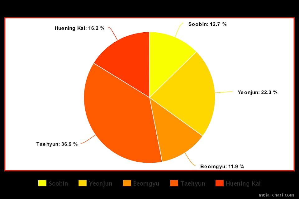meta-chart (8)