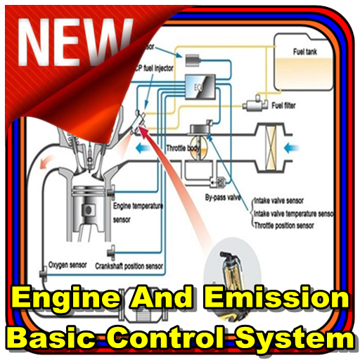 Engine And Emission Basic Control System – Apps bei Google Play