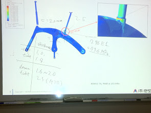 Photo: FEA - projector & whiteboard great tool