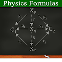 Physics All Formulas icon