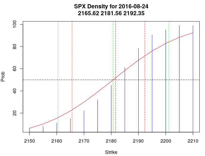 SPX_density_24.png
