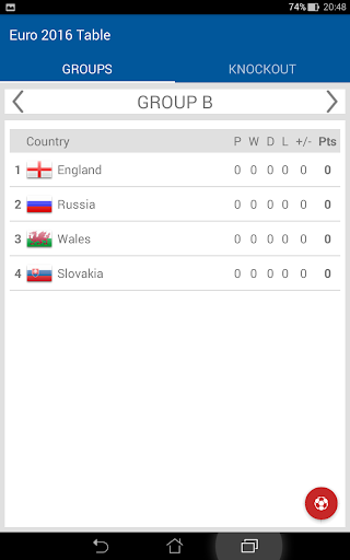 Euro 2016 Table|玩運動App免費|玩APPs