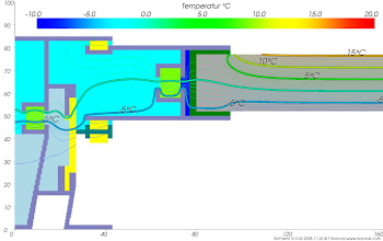 Photo: Validation of the thermal heat bridge calculation program AnTherm according to EN ISO 10077:2003 Validation Case D6