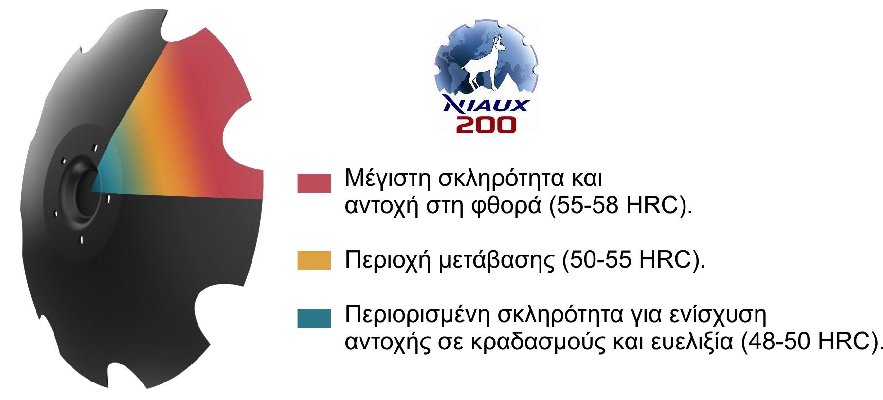 NIAUX 200, discs, siptec, papadopoulos
