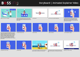 Photo: #Storyboard DDS Dashboard #ExplainerVideo Design by: http://bossvfx.com