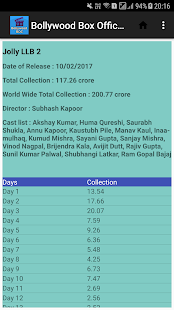 Bollywood Box Office Collection - náhled