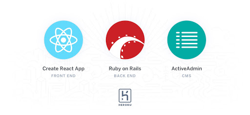 A Rock Solid, Modern Web Stack—Rails 5 API + ActiveAdmin + Create React App on Heroku