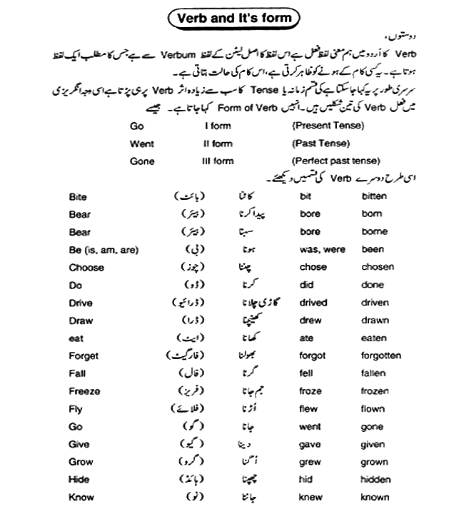 Learn Urdu Language Lessons Online to Speak Urdu - Urdu ...