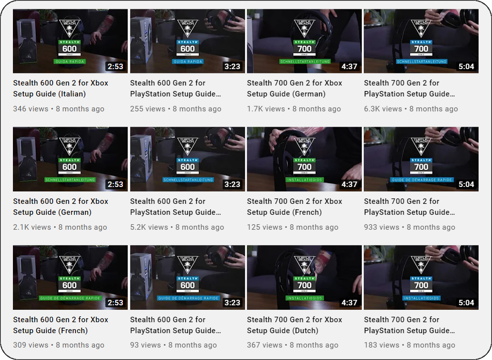 Image of YouTube videos with similar visual themes