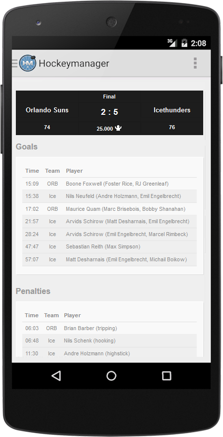 Hockeymanager- screenshot