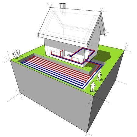 captacion-geotermica-horizontal