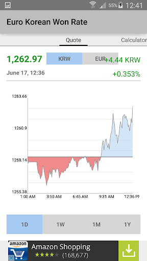 Euro Korean Won Rate