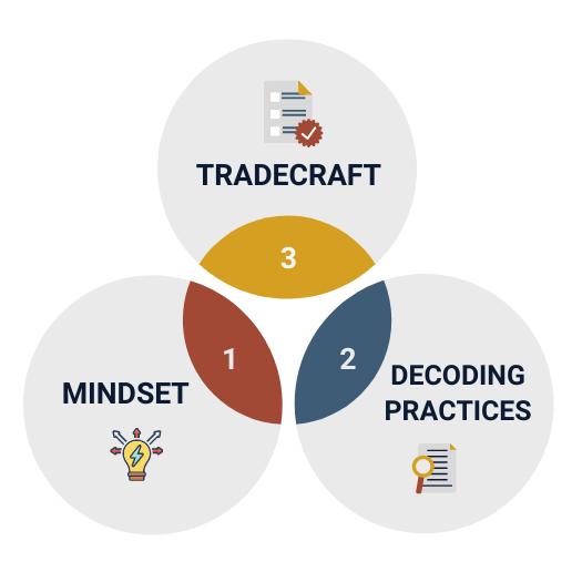 3 part framework