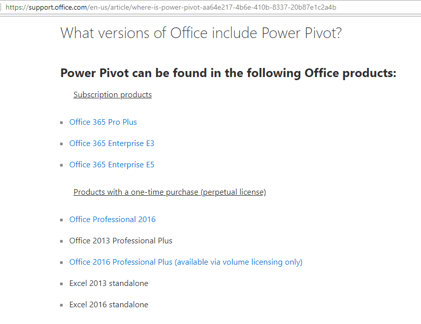 How to Enable Power Pivot and Power View in Different Versions of Microsoft Excel 30