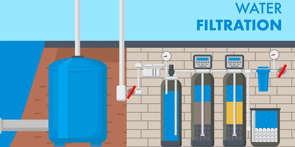 Water Filtration System Text Vector Web Banner