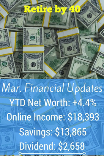 March 2017 Goals and Financial Updates