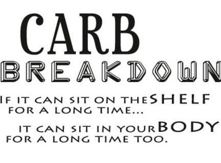 Carbs - The Whole Truth Recipe