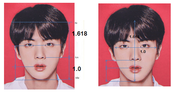 Scientists Use Math To Discover Why BTS Jin Is So F*cking