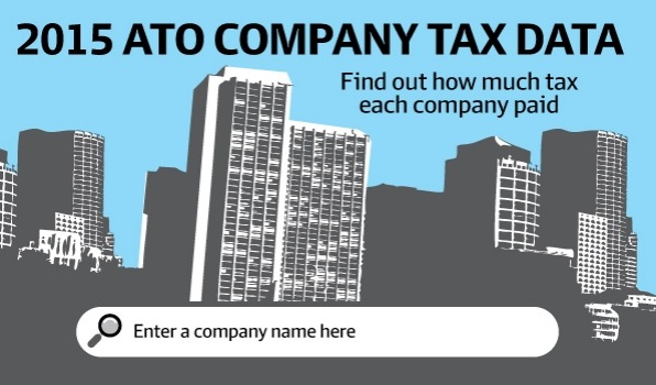 Image result for ato no tax companies