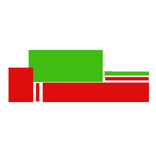 Taxi MiraFlores