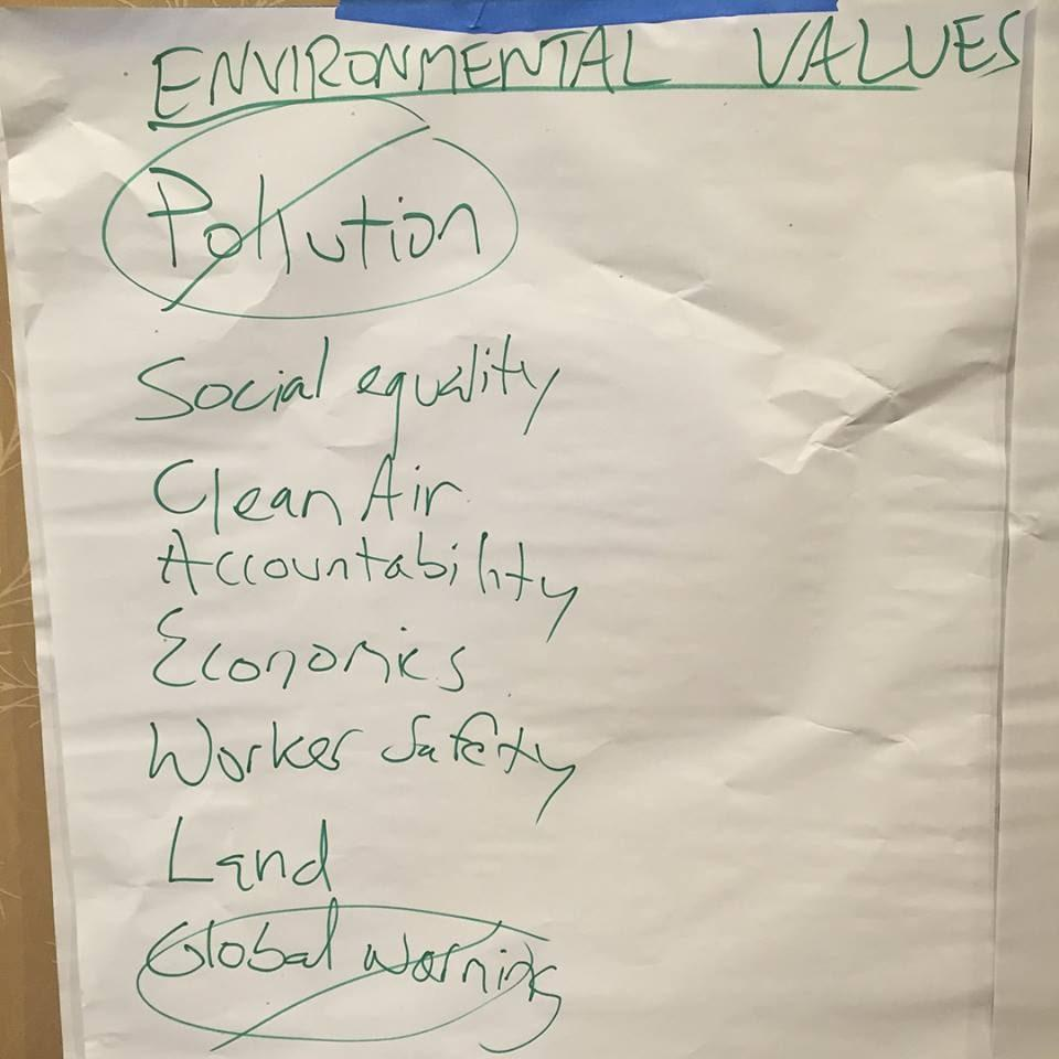C:\Users\Dean\Pictures\Mair\environmental values.jpg