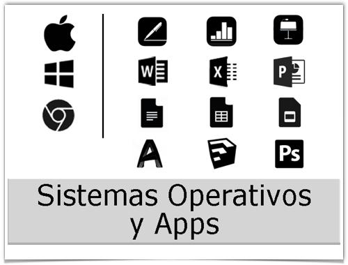 Sistemas Operativos y Aplicaciones
