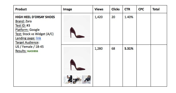 results of ugc landing page vs stock photo