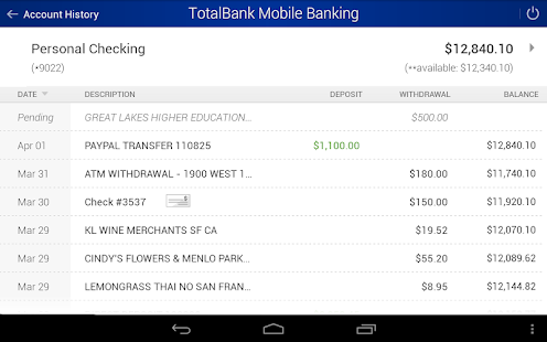 TotalBank Mobile Banking- screenshot thumbnail