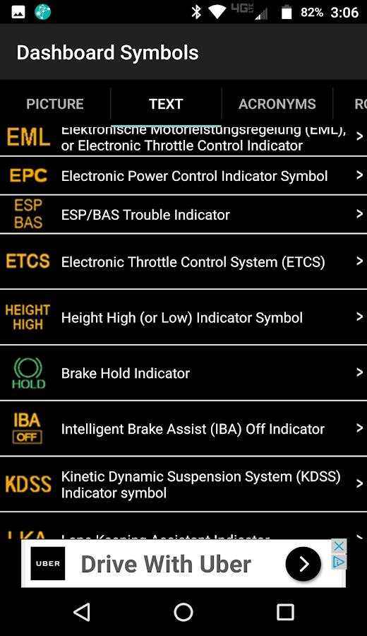 Bmw Warning Signs On Dashboard Best BMW Series - Bmw e46 dashboard signs