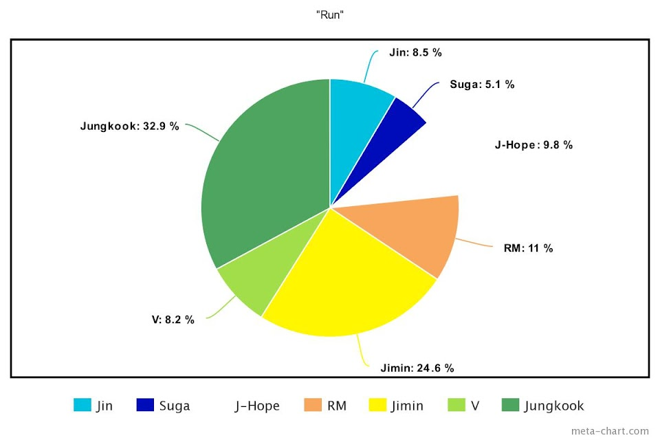 meta-chart - 2021-03-30T135200.925