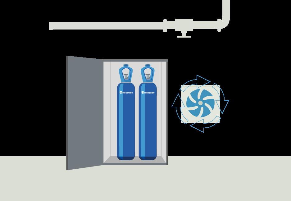 Safety trainings on gas bottles storage
