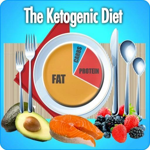 健康App|酮饮食 LOGO-3C達人阿輝的APP