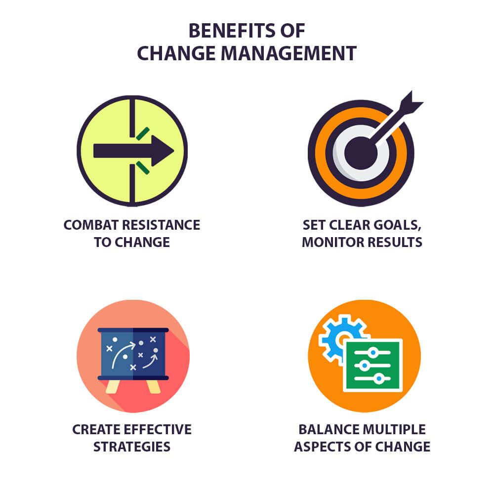 Change Management : benefits